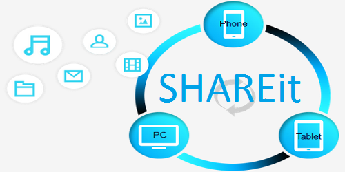 Image result for shareit